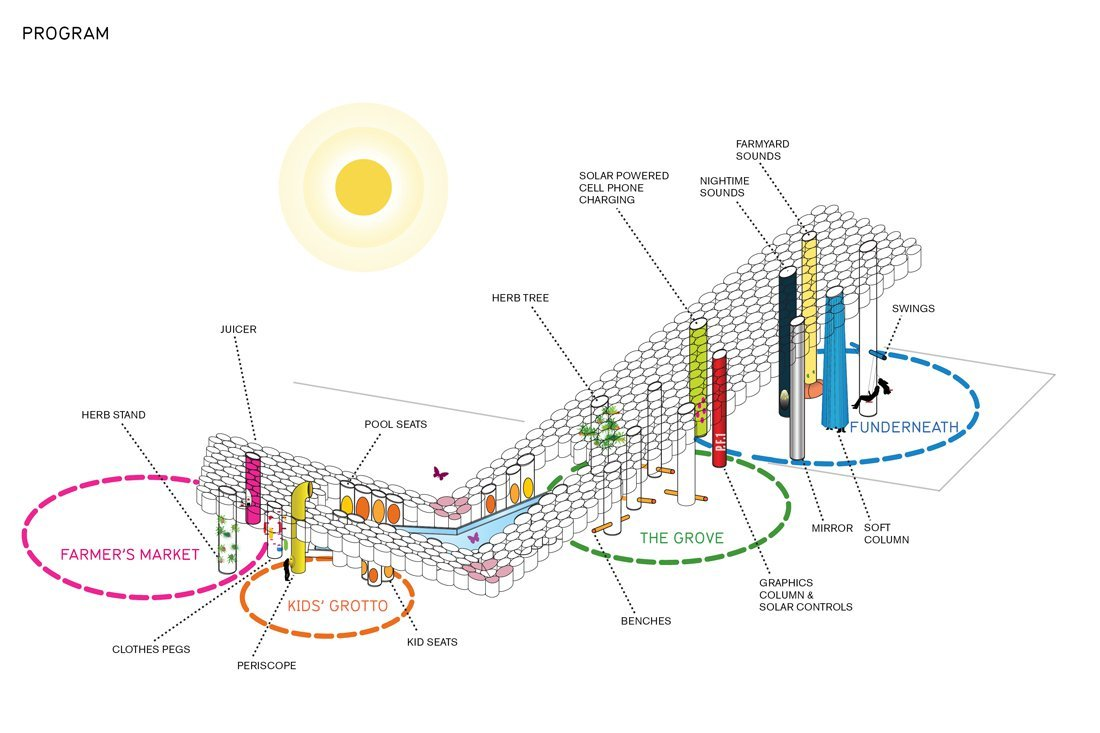 Gallery of ps1 young architects program 2008 work - Architecte corse ...