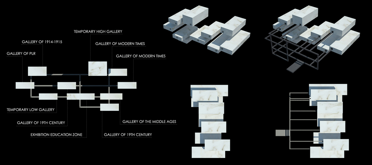 Gallery of museum of polish history proposal zerafa for Notion architecture