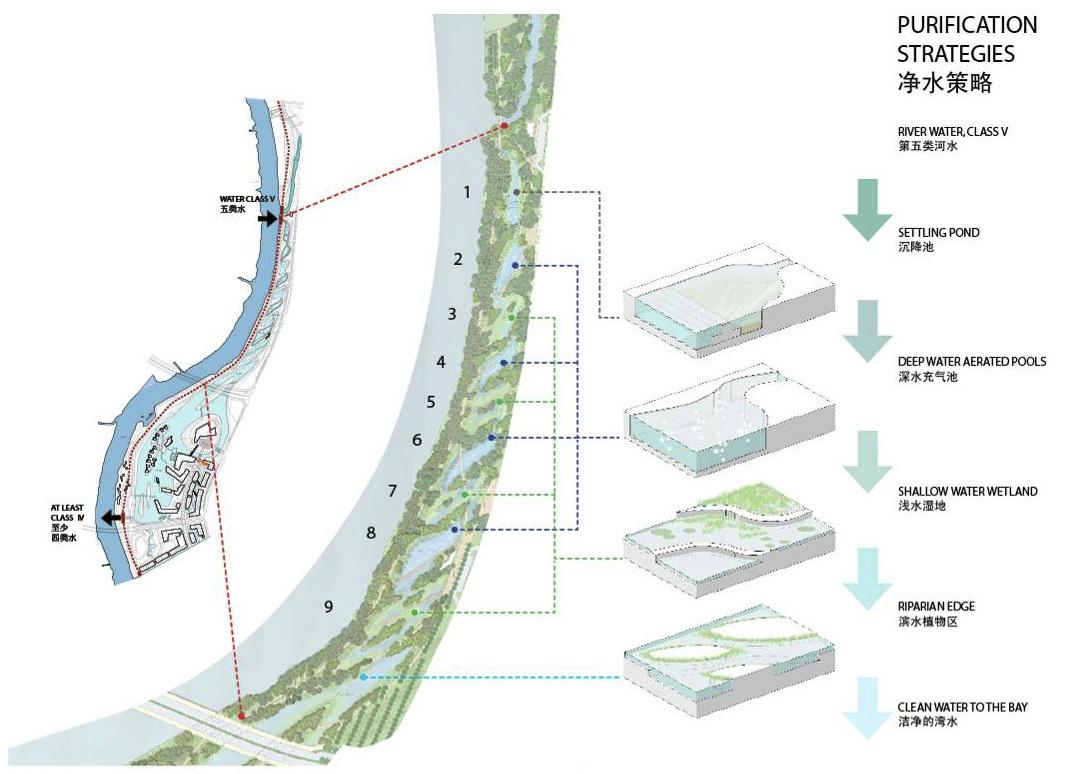 Kunshan Huaqiao Forum and Hotel Proposal / Ojanen_Chiou Architects | ArchDaily
