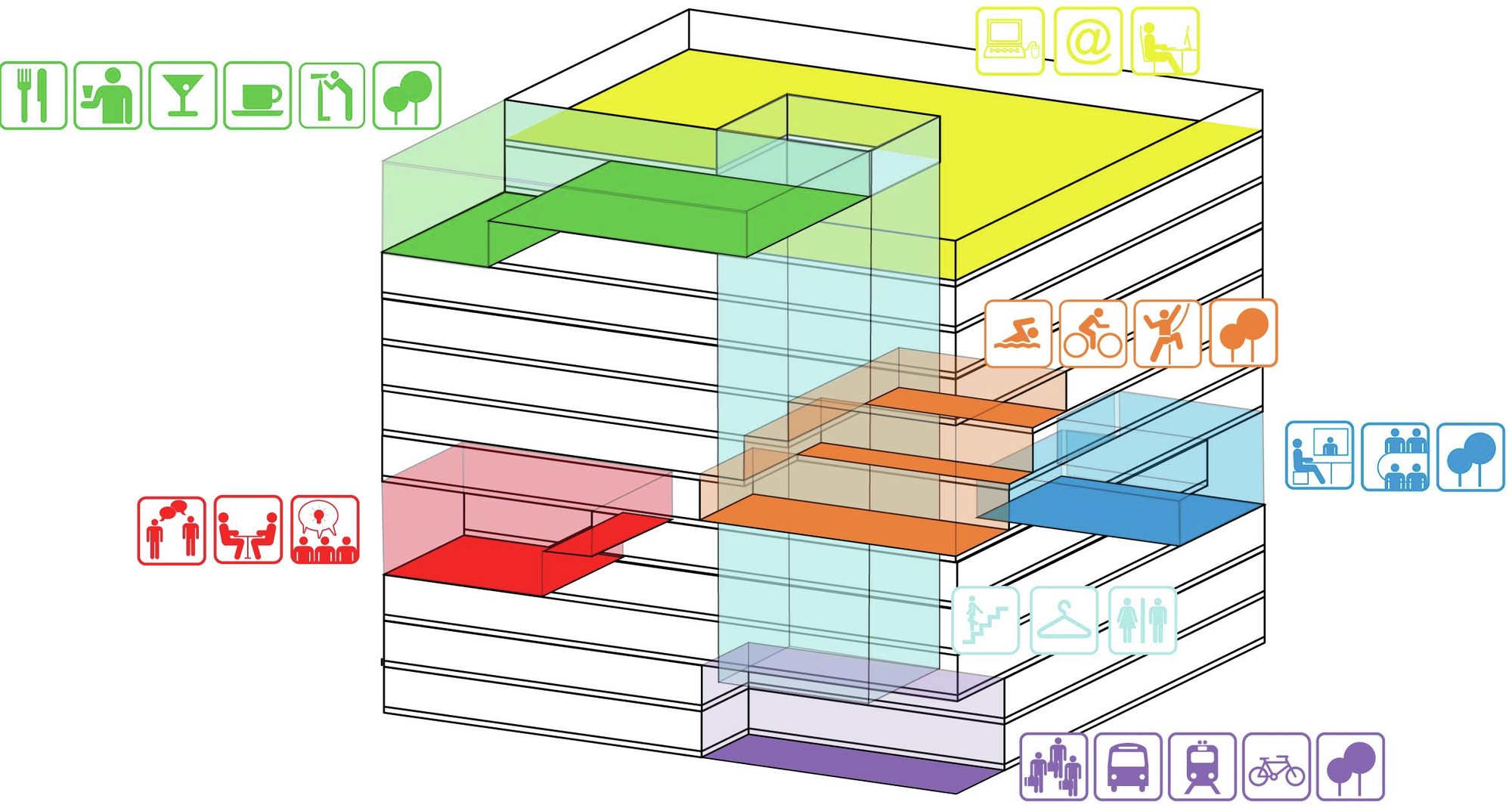Gallery of eco cube proposal a lab 7 for Magento 2 architecture diagram