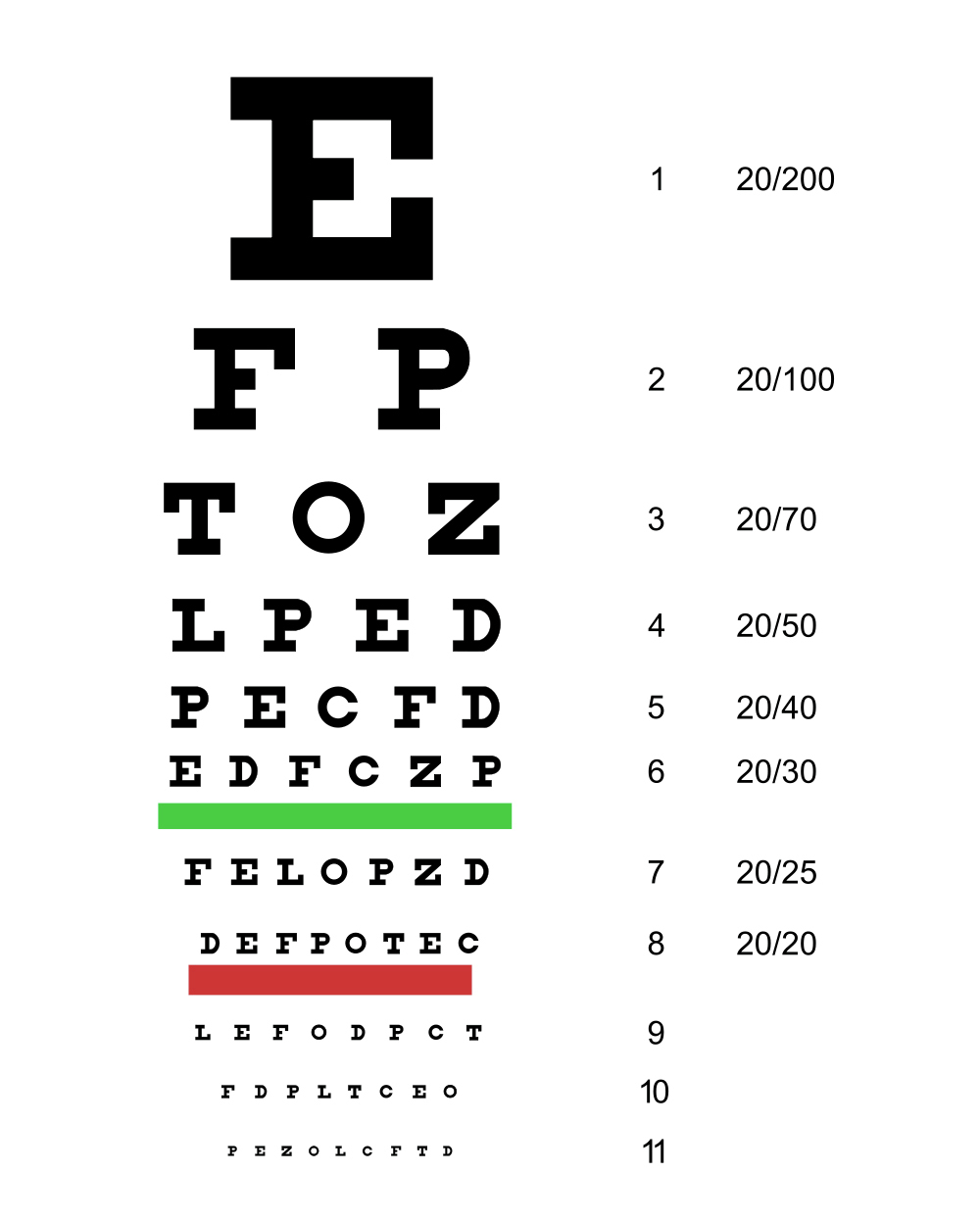 Gallery of snellen eye chart reinvented for designers 2 zoom image view original size geenschuldenfo Images
