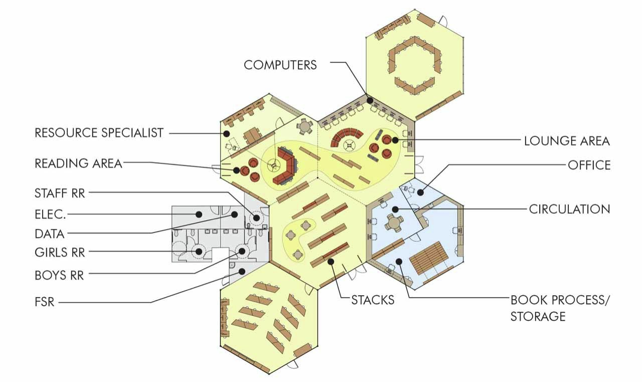 Cbse Norms For Designing School Buildings