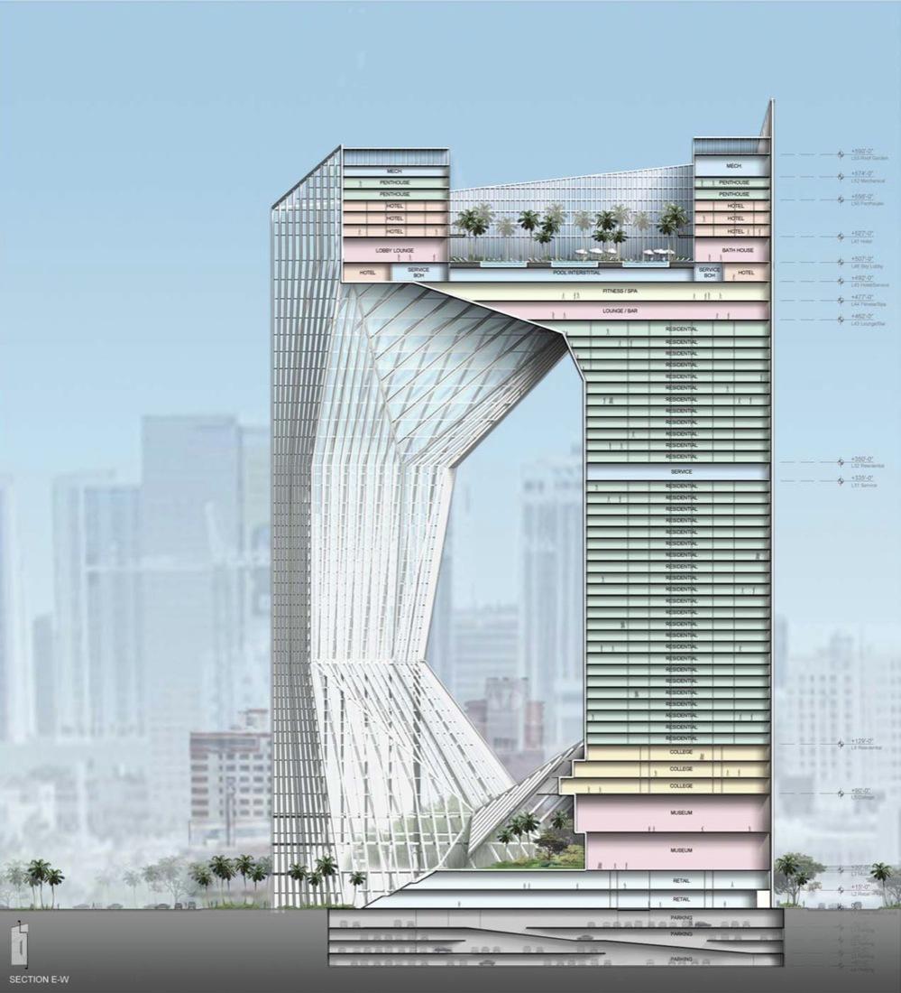 Architectural Design Construction Miami Dade College