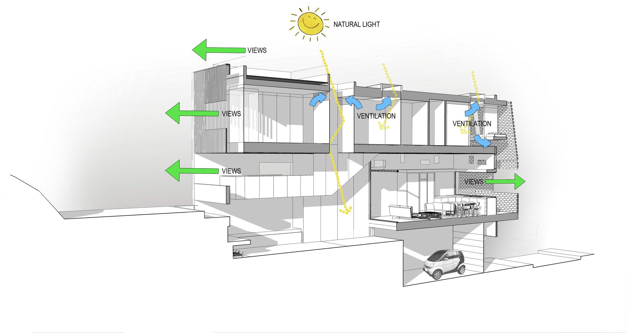 Gallery Of Queensland Courtyard House Plazibat Amp Jemmott