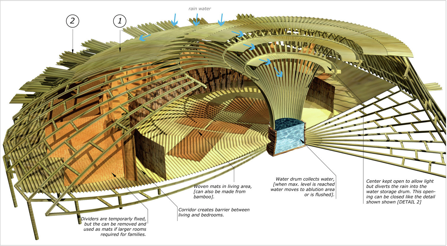 Gallery Of Bamboo Shelter By Esan Rahmani Mukul Damle 3