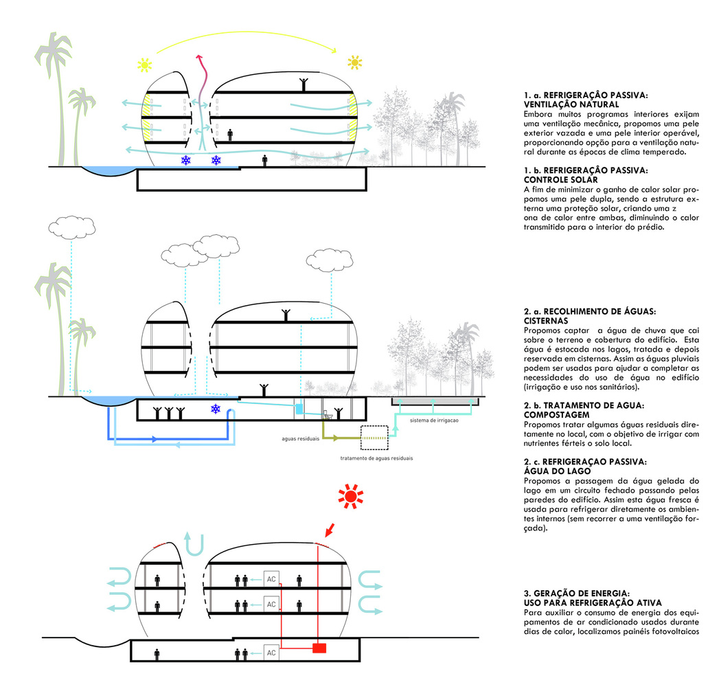 Circuito Z : Gallery of entry proposal for the environment museum annex