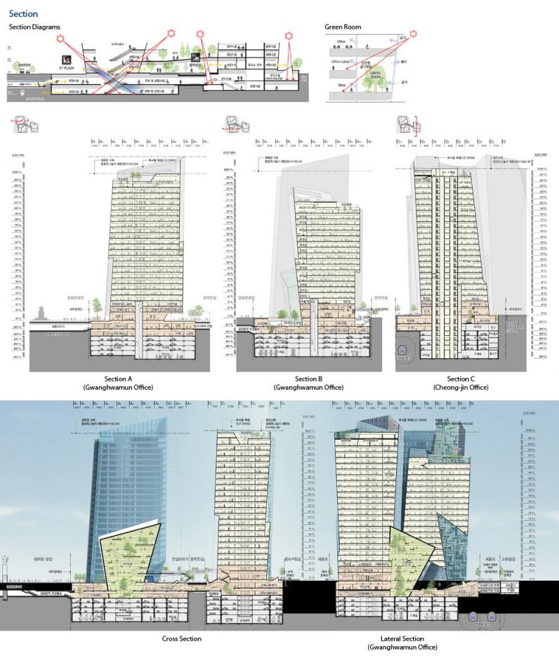 In Building Das Design