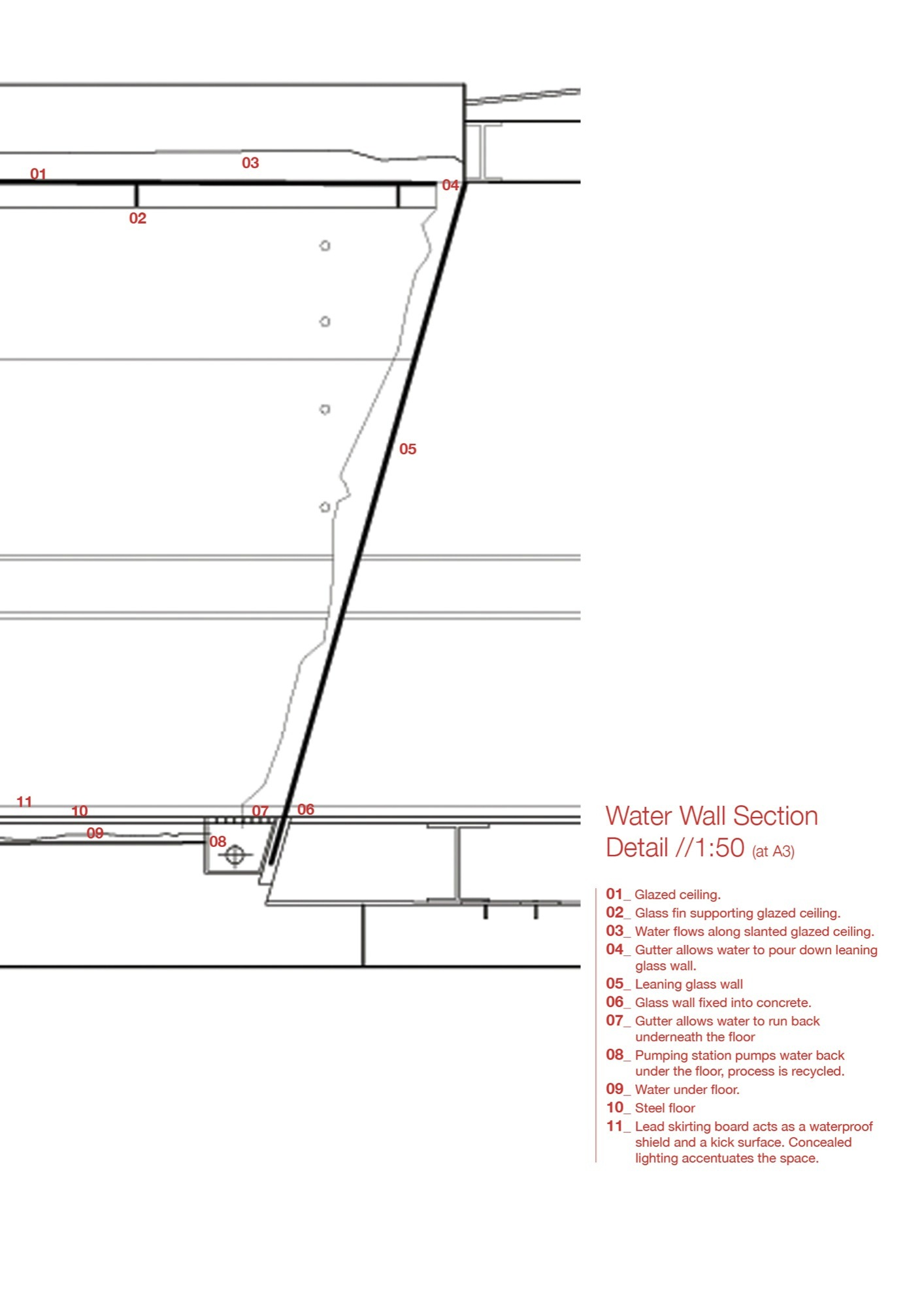 Technical Drawing Section View Missing Views Sections