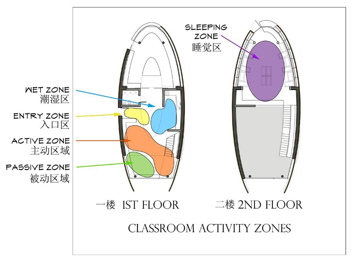 gallery of in progress dalian preschool debbas architecture 18 Architecture Diagram Sample in progress dalian preschool debbas architecture activity zones diagram