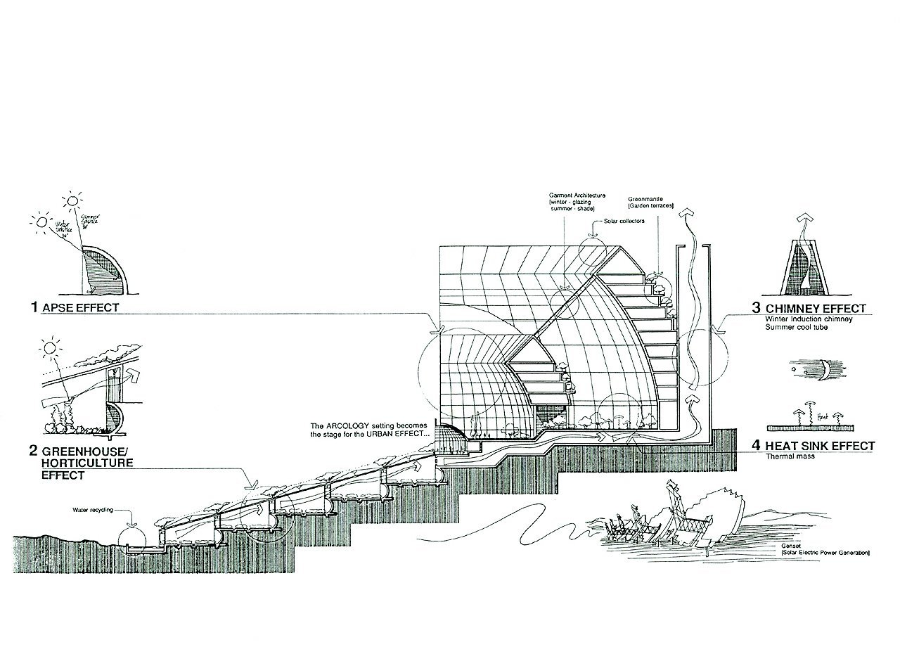 gallery of paolo soleri u0026 39 s arcosanti   the city in the
