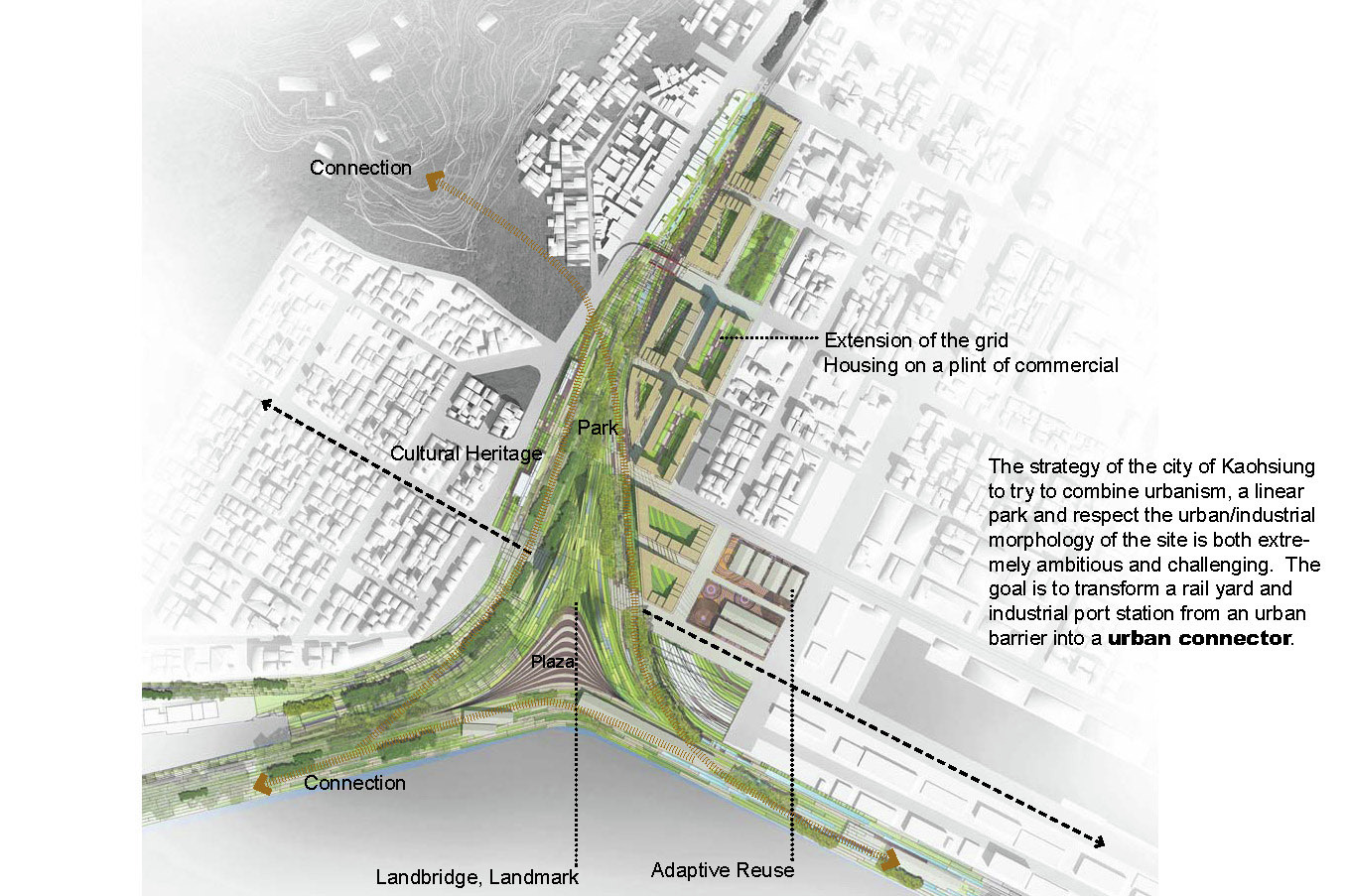 Gallery Of Kaohsiung Port Station Urban Design Competition