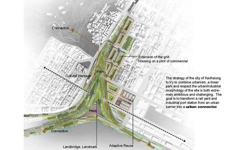 Kaohsiung Port Station Urban Design Competition Winning