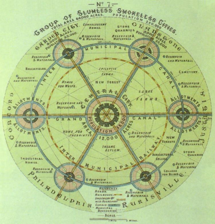 """10 Ideias utópicas de planejamento urbano , Imagem do livro """"Cidades Jardim de Amanhã"""" de Ebenezer Howard"""