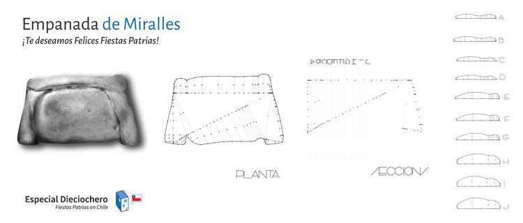 Cómo acotar una empanada, © Plataforma Arquitectura