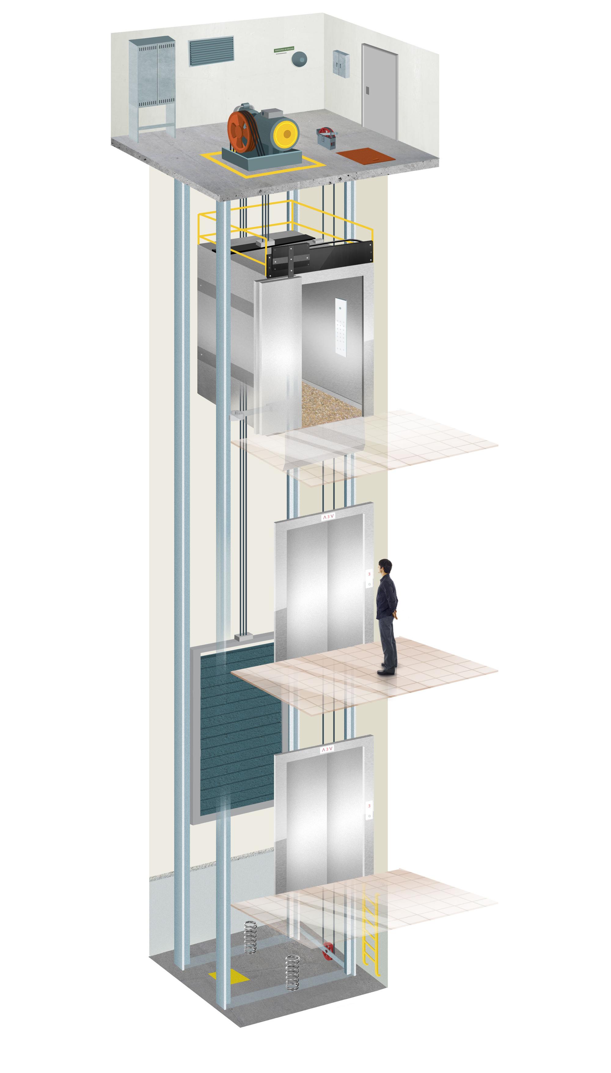 Resultado de imagem para elevadores rápidos fotos