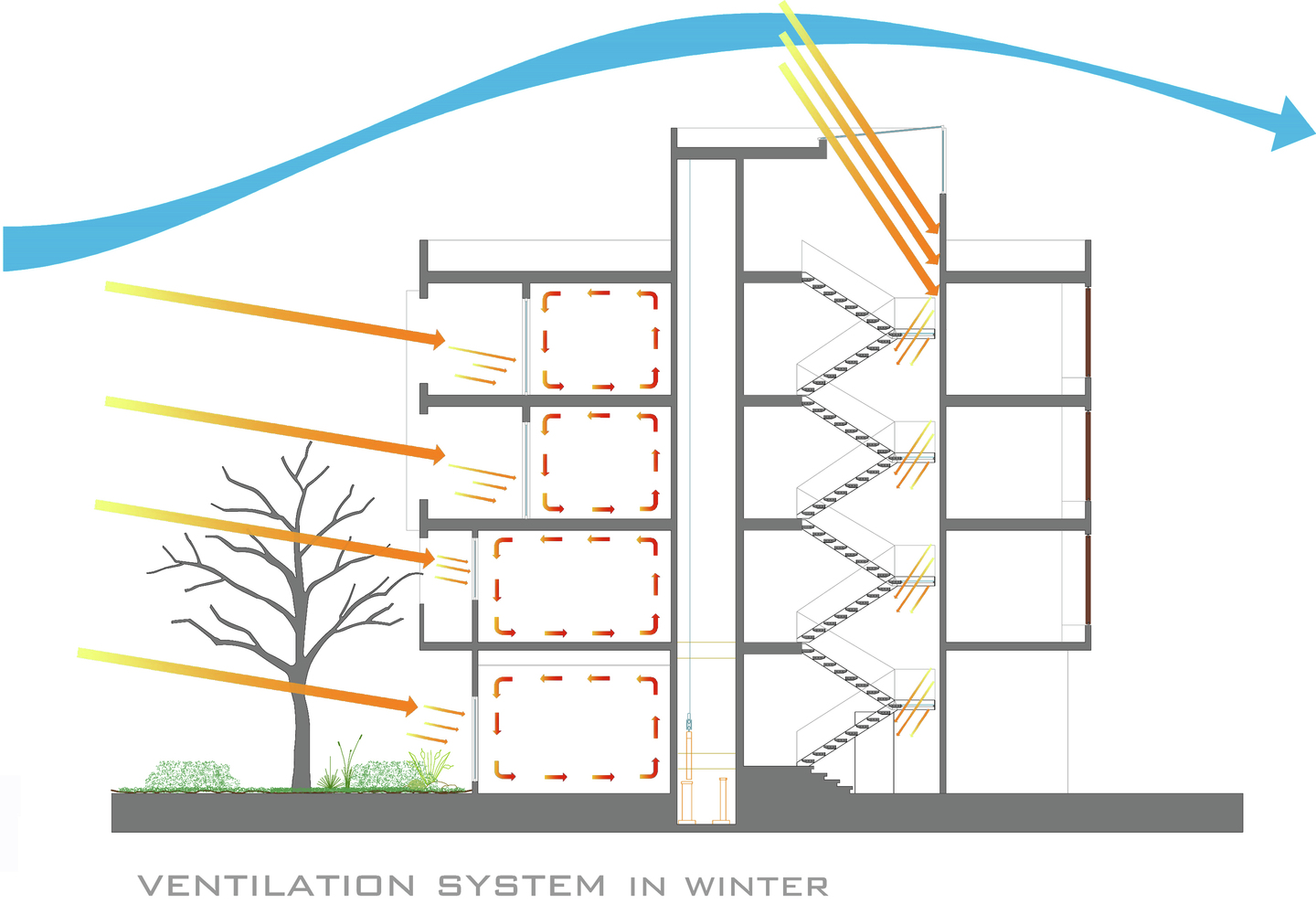 The ventilation system in the apartment: the types and features 29
