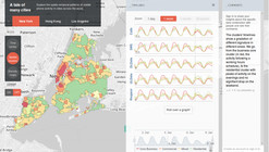 New Website Visualizes Human Activity in Cities Across the World