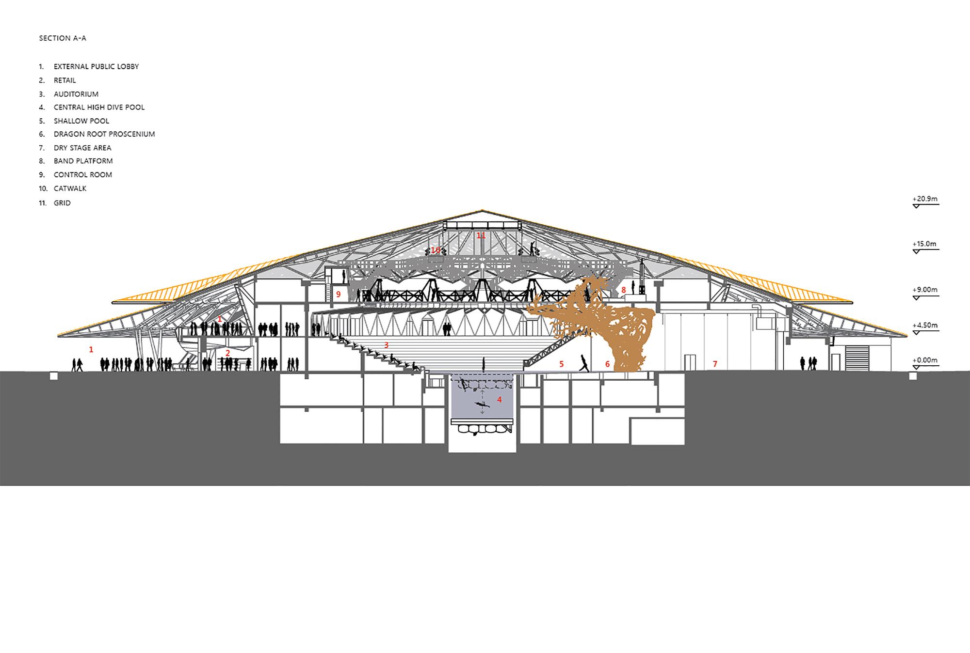 Bespoke Theatre / Stufish Entertainment Architects | ArchDaily