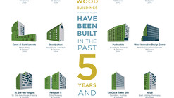 Win a FREE Full Pass to Greenbuild from reThink Wood