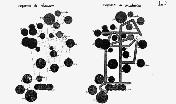Radical Pedagogies: Tibor Weiner and the School of Architecture of University of Chile (1943-1963), Scheme of relationships and scheme of circulation.Student work by Miguel Lawner at Tibor Weiner's Architectural Analysis class, circa 1946. Image Courtesy of Miguel Lawner