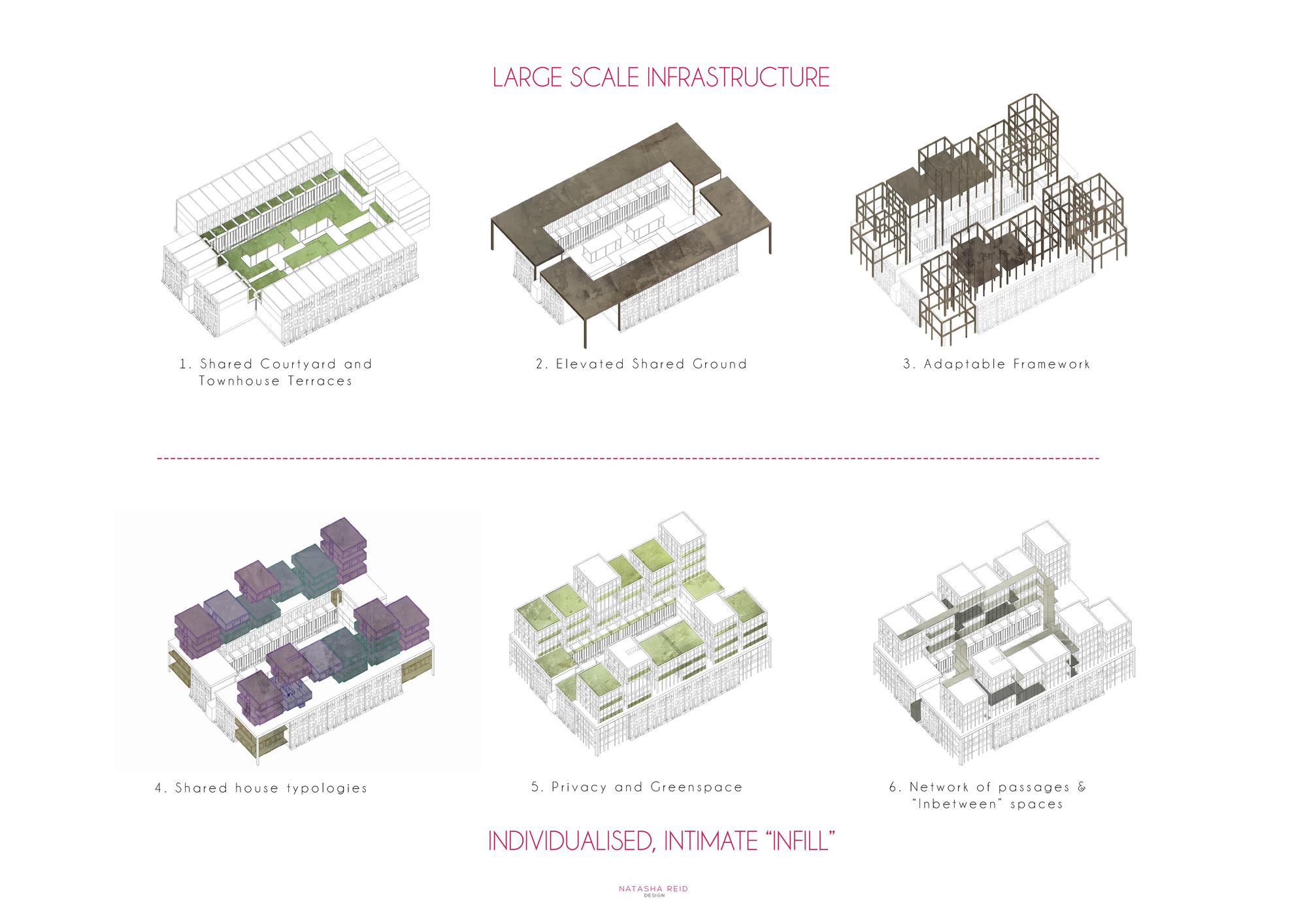 Nla Landscape Design