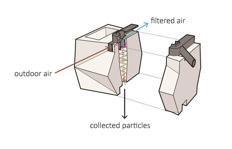Este bloco inovador aspira a poluição do ar, © Carmen Trudell & Natacha Schnider