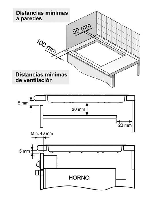 Materiales cocinas encimeras archdaily per for Medidas de hornos de cocina