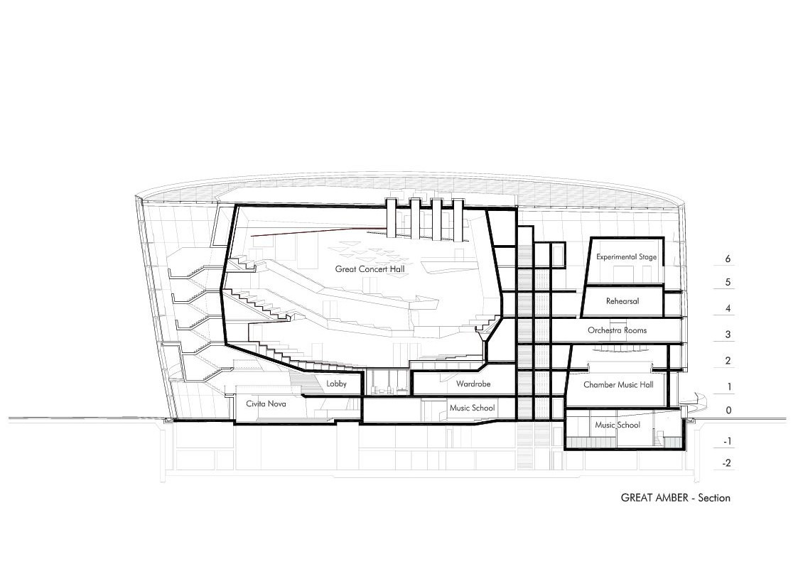 Walt Disney Concert Hall Floor Plan Galer 237 A De Gran Sala De Conciertos De 193 Mbar Volker