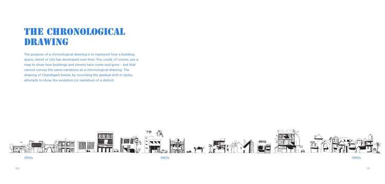 The Architecture School Survival Guide Archdaily