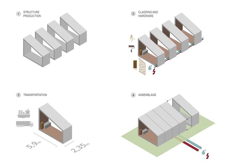 Sistema Constructivo Modular De Hormig 243 N Summary