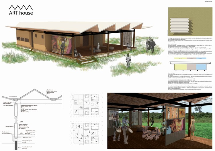 Menção Honrosa: Bamang Earth House / Sanne Eekel, Dos Países Baixos.  Cortesia De Part 95