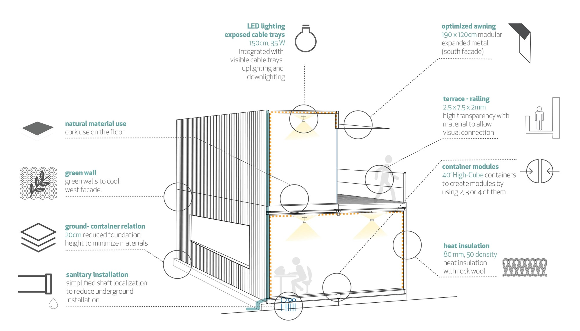 Gallery of container park at lye labs 22 - Container home construction details ...
