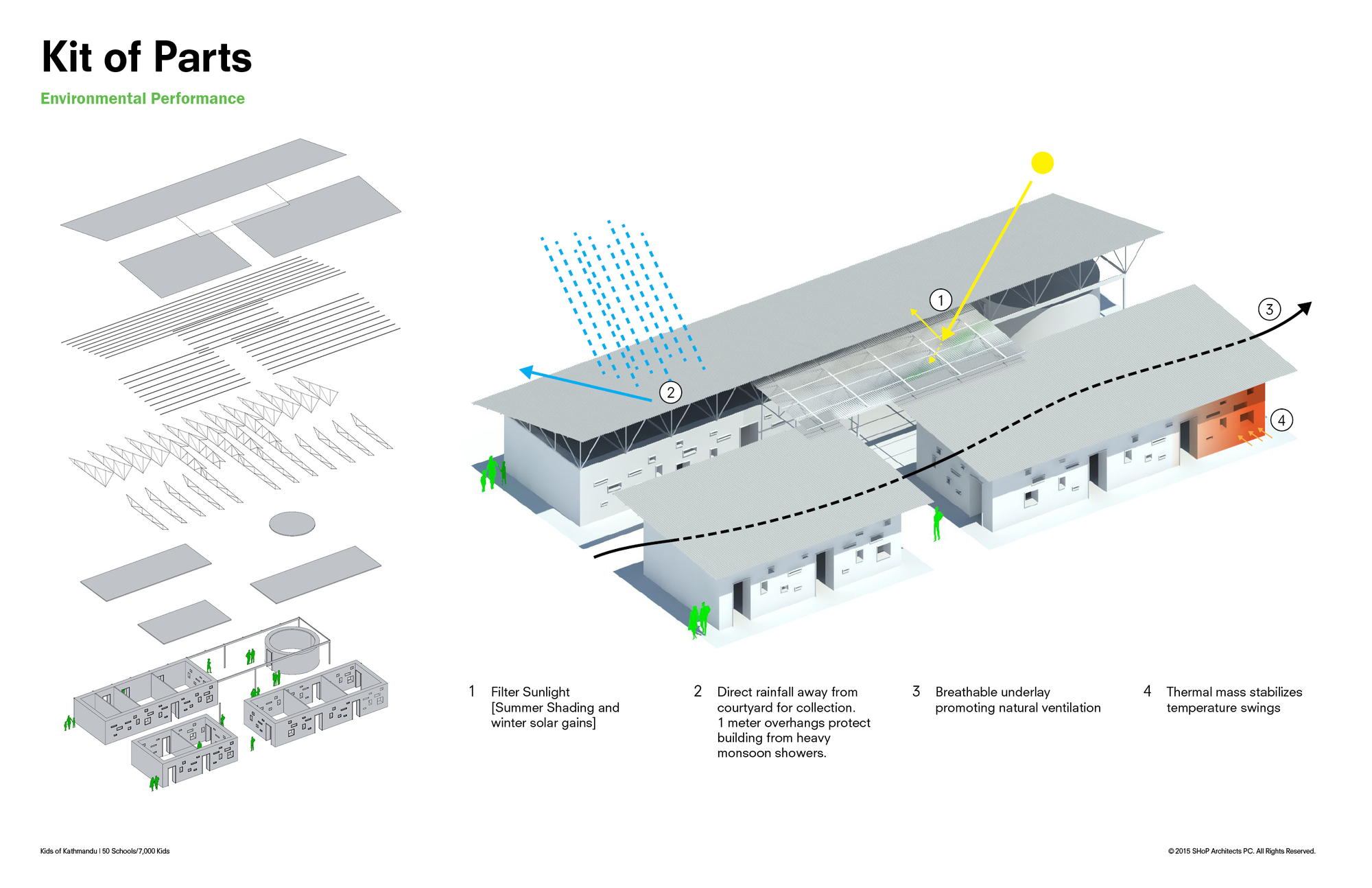 SHoP Architects PC