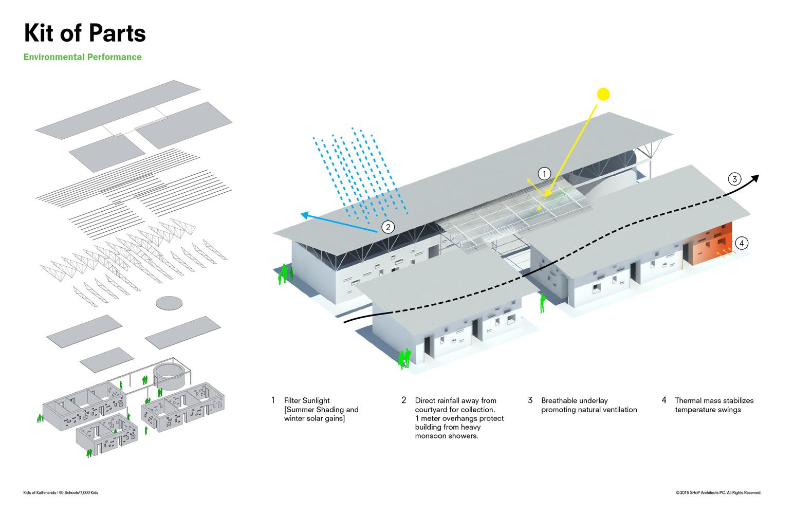 Bon SHoP Reveals Plans To Build 50 New Schools In Nepal,© SHoP Architects PC
