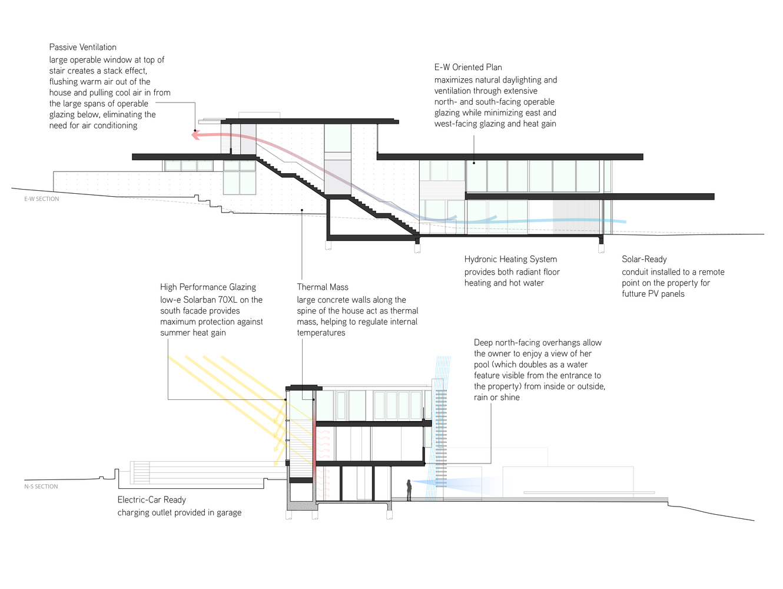 Galeria de Residência Vidalakis / Swatt   Miers Architects - 27