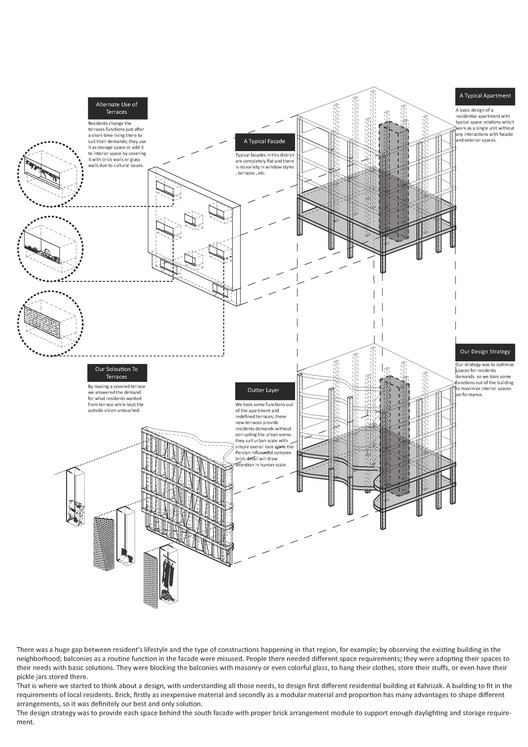 The Best Architecture Drawings Of Archdaily