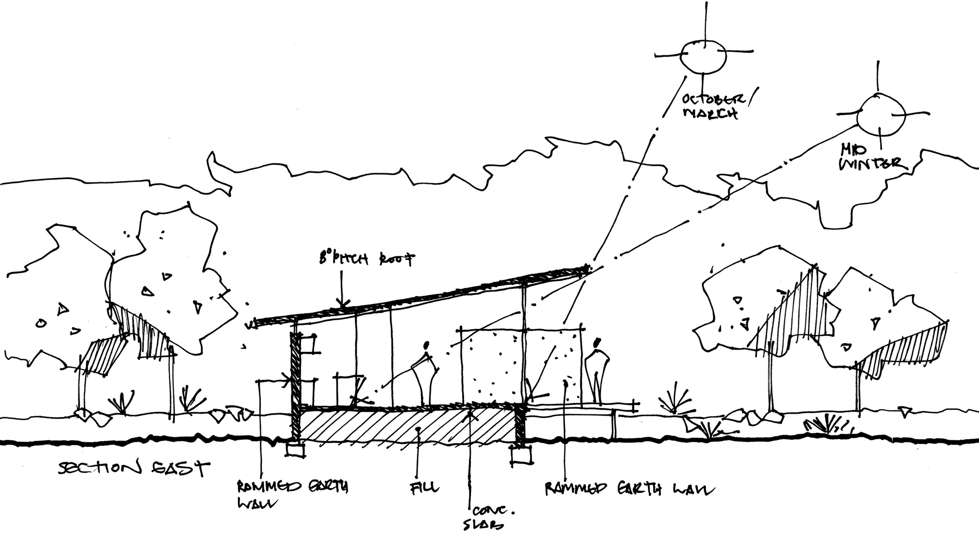 Bush House / Archterra Architects | ArchDaily