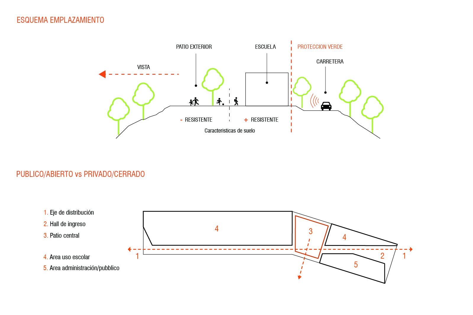 Galer a de arquitectura desde la comunidad y el territorio for Dimensiones de espacios arquitectonicos