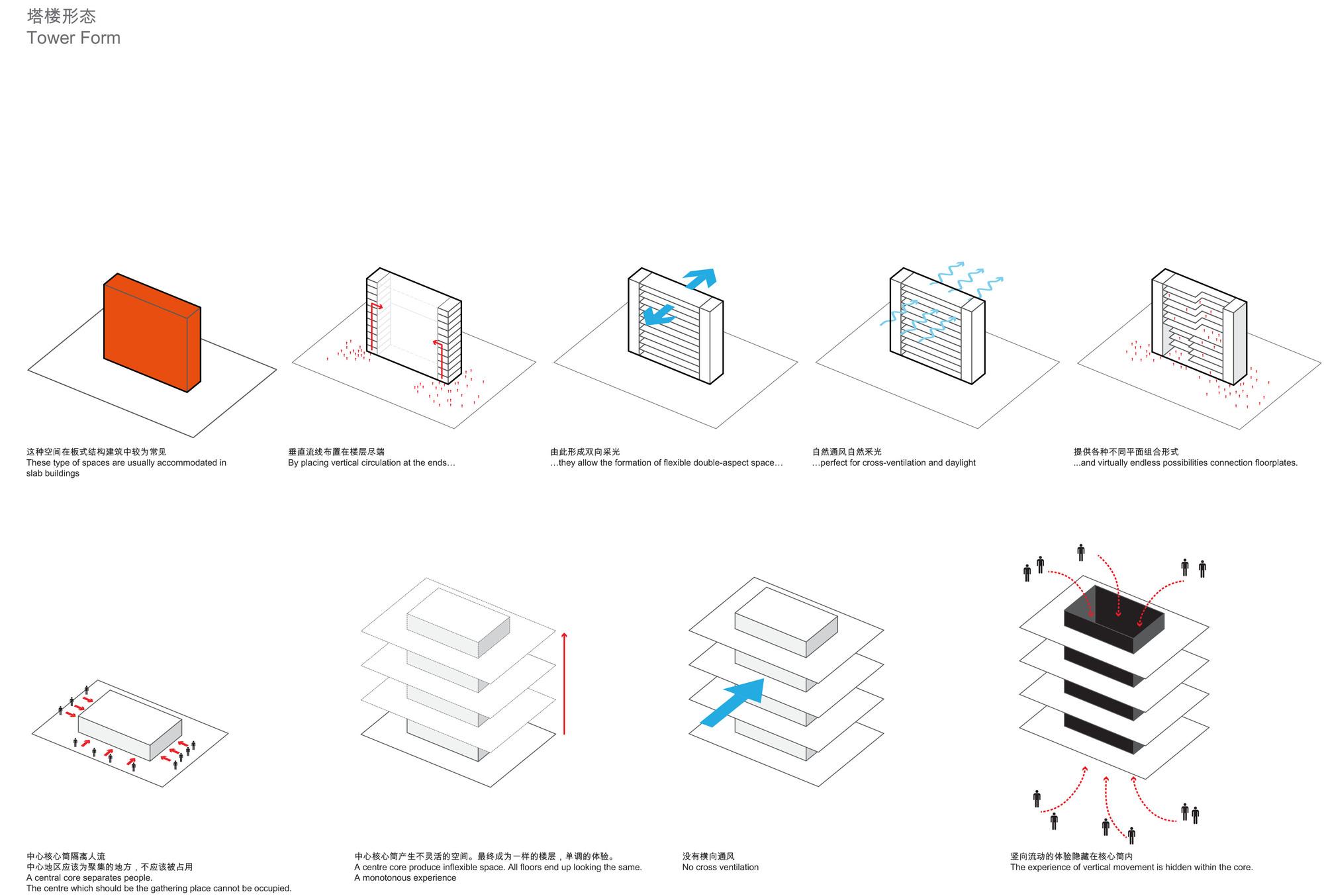 Galeria De Plp Divulga Planos De Construir O Edif 237 Cio Mais