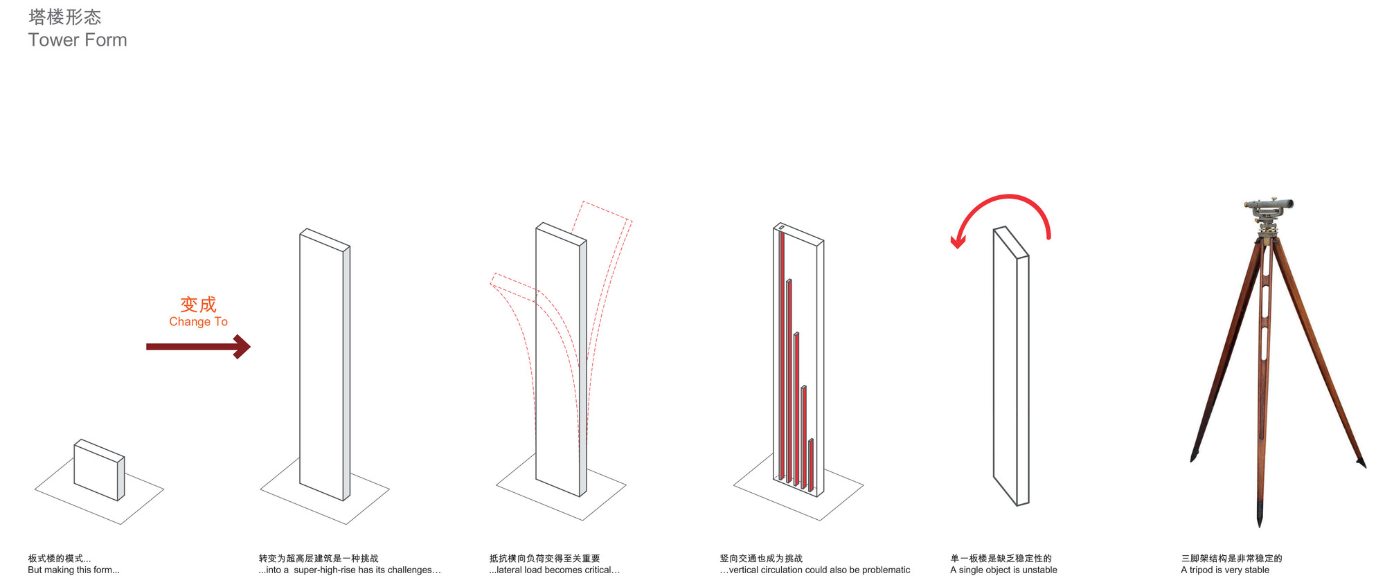Gallery of PLP Unveils Pearl River Delta's Tallest Building as ...