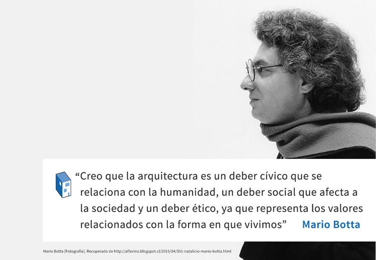 Frases: Mario Botta y el deber de la arquitectura