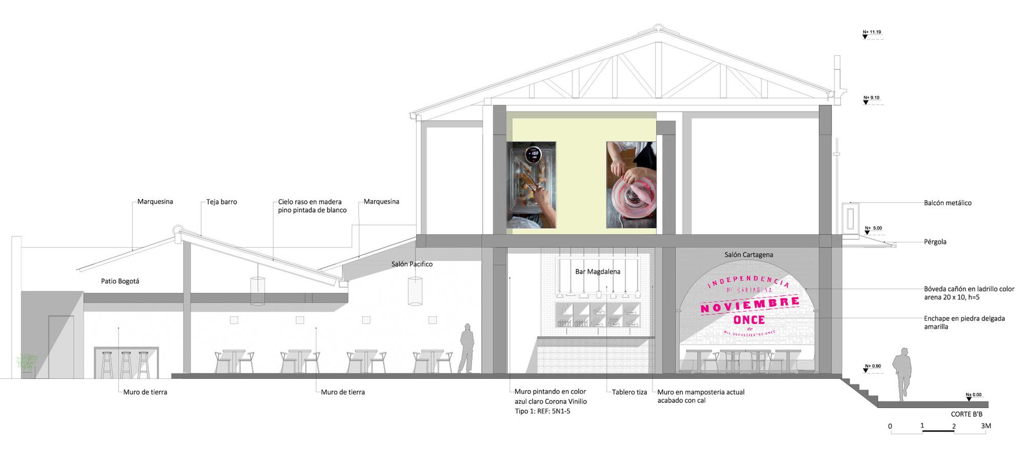 Gallery Of La Principal    Kdf Arquitectura