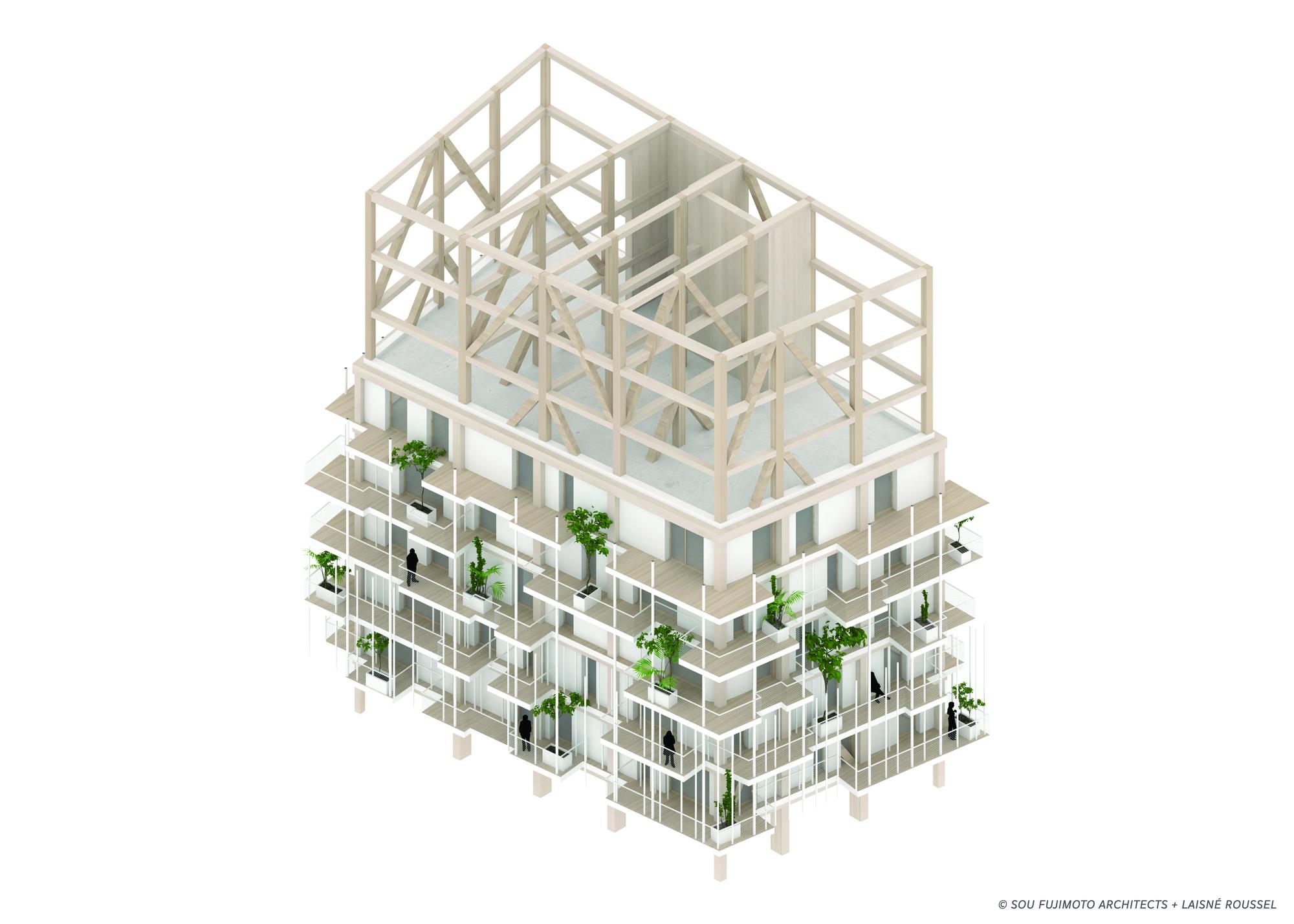 The  Building Block Principles