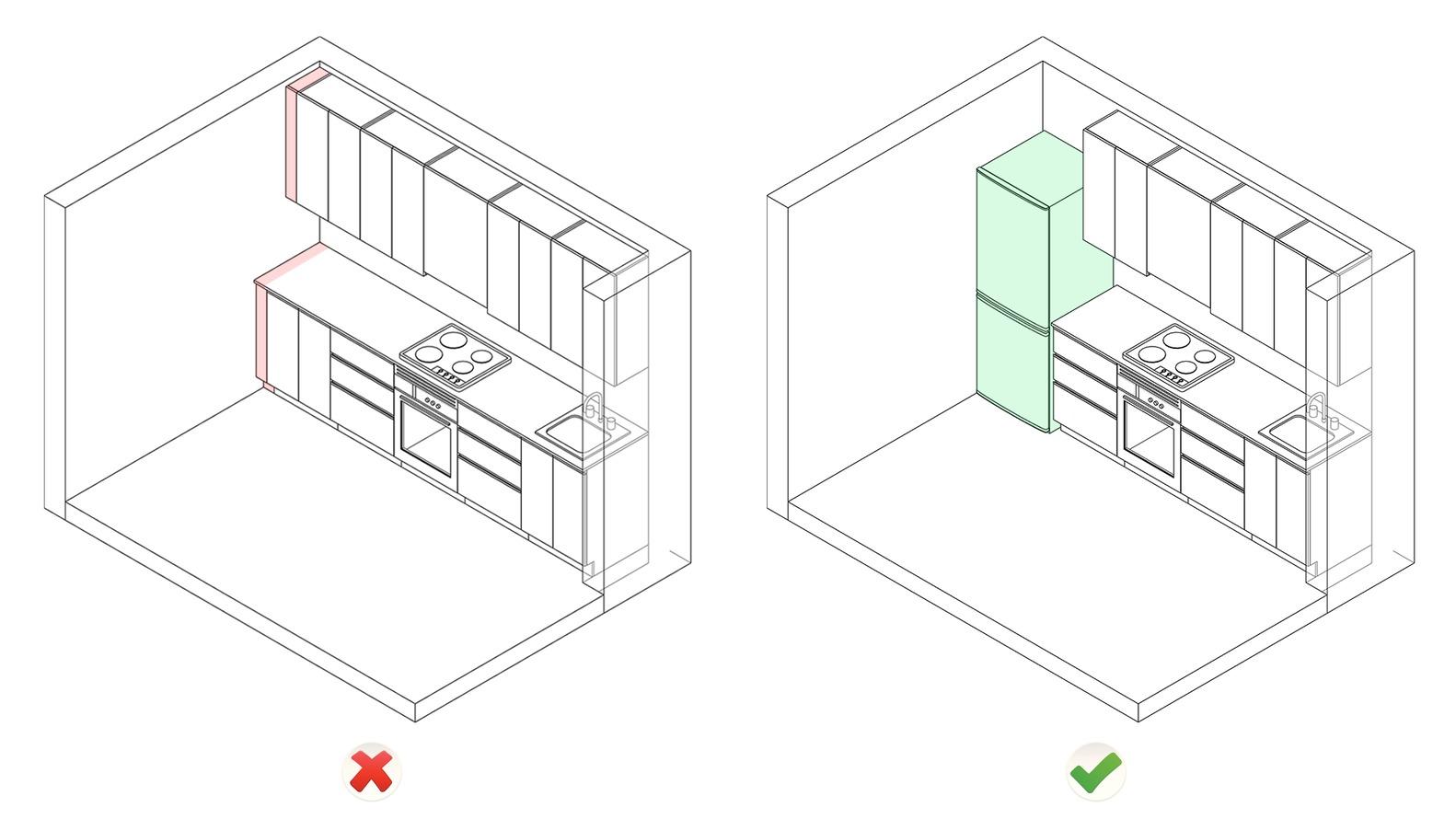 Cara Merancang Dan Membangun Dapur Dengan Benar Ikons