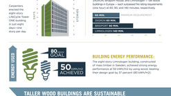 Win a FREE Full Pass to the 2016 AIA National Convention from reThink Wood