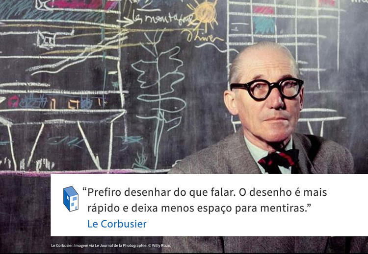 Frases: Le Corbusier e o desenho