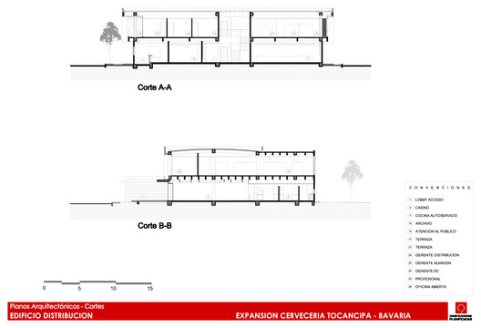 Distribution Building - Sections A and B