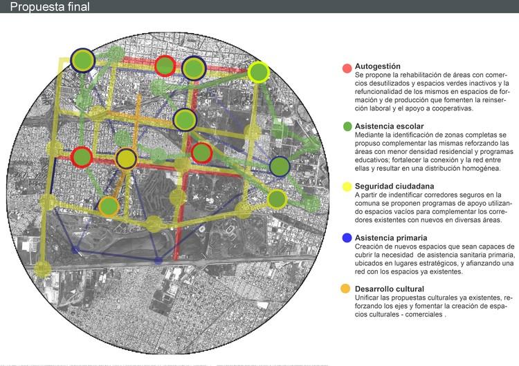 Construindo centralidades cívicas: Estratégias de articulação espacial e funcional , Eixo 6 - Proposta Final. Image Cortesia de Guilhermo Tella
