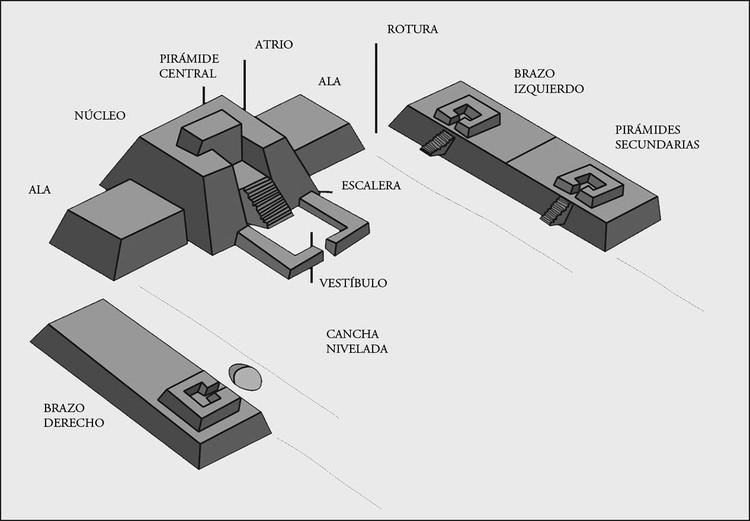 """Caminata: Redescubriendo los templos en """"U"""" de la cultura Manchay del periodo Inicial / Río Lurín, Cortesía de Cesar Pinchi"""