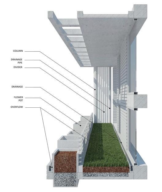 Penda Designs Sky Villas With Vertical Gardens For